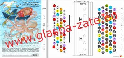 KUPI/BUY/COMPRA: TABELICA za gumbno (kromatično) harmoniko